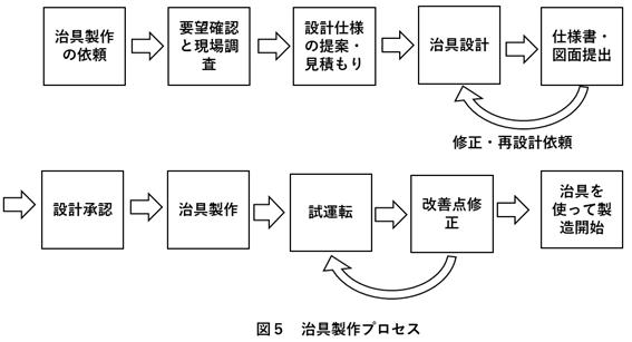 読み 具 に 【具に】読めたらすごい!読めそうで読めない難読漢字