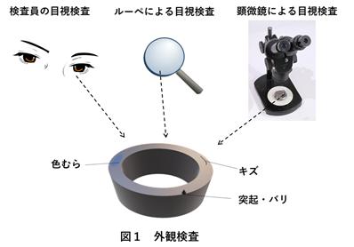 外観検査のイメージ図