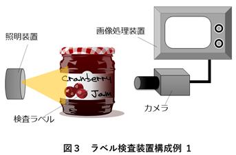 ラベル検査装置構成例1