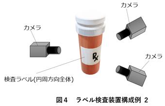 ラベル検査装置構成例2