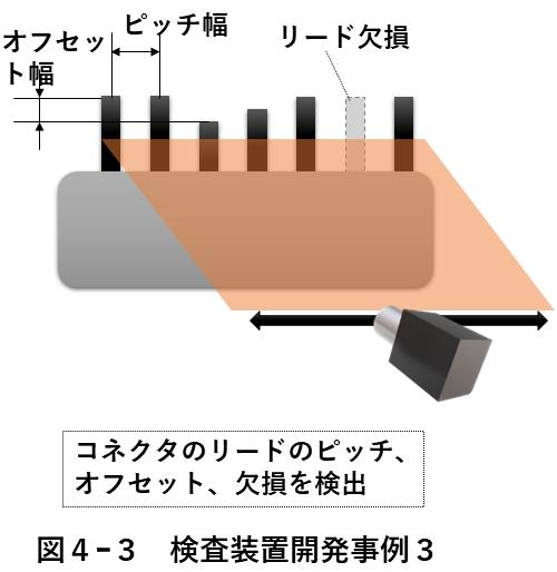 図4-1 検査装置開発事例3