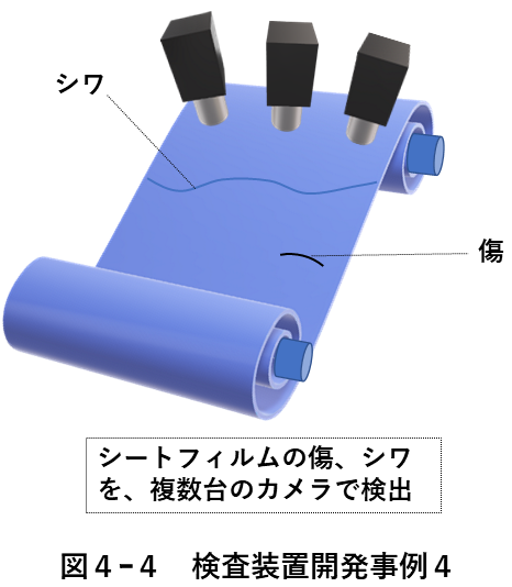 図4-1 検査装置開発事例4