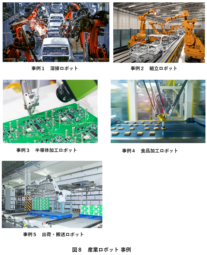 図8 産業ロボット 事例